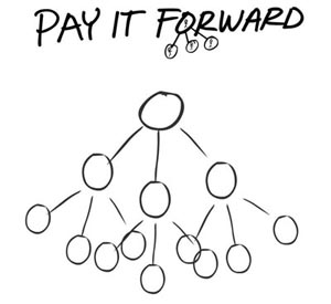 p-ay_it_forward1