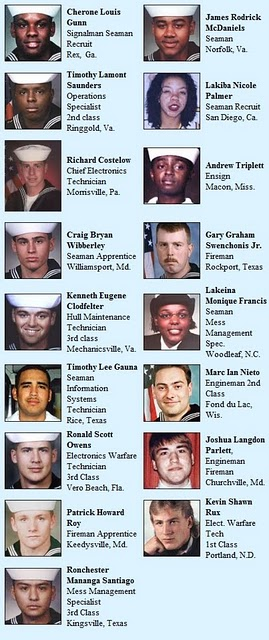 sailors-killed-uss-coleo-1